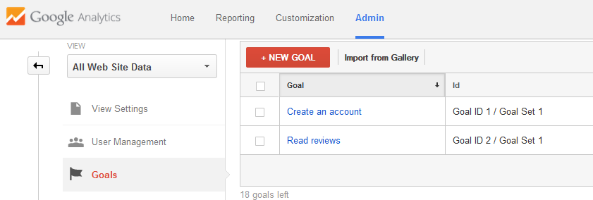 Set Up a Goal in Google Analytics